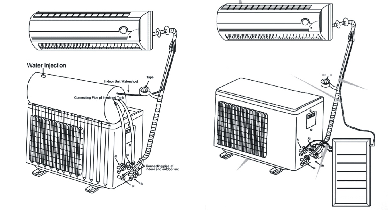 Cummins Engine Drawings additionally Volvo Penta Explodedview 7749307 44 10670 furthermore Unique Benefits Split Air Conditioners together with Vehicular Aerodynamics furthermore 76003. on car cooling system diagram